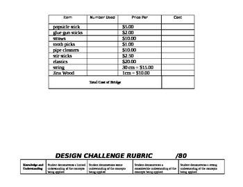 Bridge Design Challenge