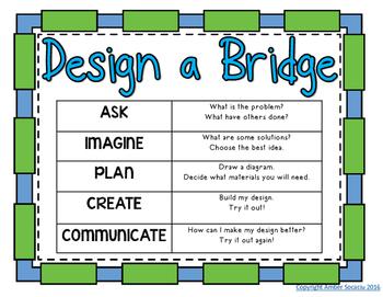 STEM Bridge Engineering Challenge