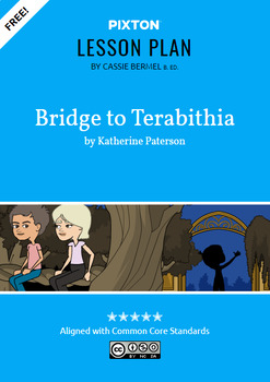 Bridge to Terabithia Activities: Character Map, Conflict and Plot, Major Themes