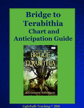 Bridge to Terabithia Anticipation Guide and KWHL Chart