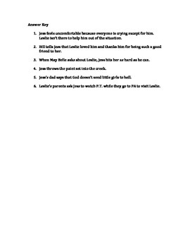 Bridge to Terabithia Ch.12 Reading Quiz