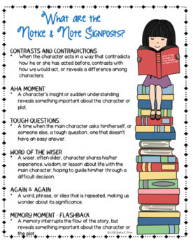 Notice and Note Signpost Guide - Bridge to Terabithia -Novel Study-Close Reading