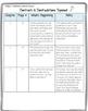 Bridge to Terabithia Novel Study Notice and Note Signposts