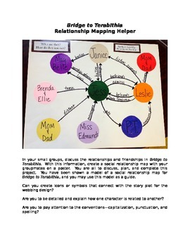 Bridge to Terabithia Relationship Mapping--Character Analysis