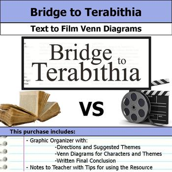 Bridge to Terabithia - Text to Film Venn Diagram and Written Conclusion