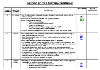 Bridge to Terabithia - Unit of Work
