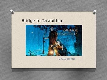 Bridge to Terabithia Vocabulary Slides