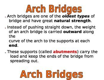 Bridges Bulletin Board Set