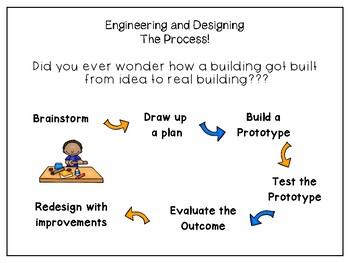 Bridges and Structures: A STEM Unit