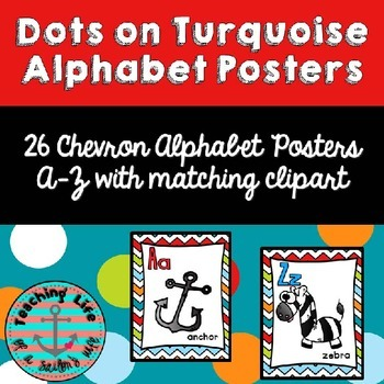 Dots on Turquoise Alphabet Posters