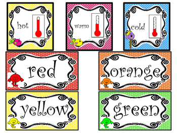 Bright Birdies themed Printable Weekly Focus Bulletin Board Set.