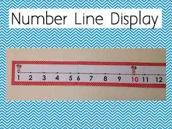 Bright Blue Chevron Number Line