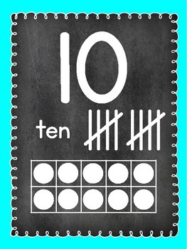 Bright Chalkboard Number Poster 0-20