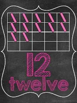 Bright Chalkboard Number Posters 0-20