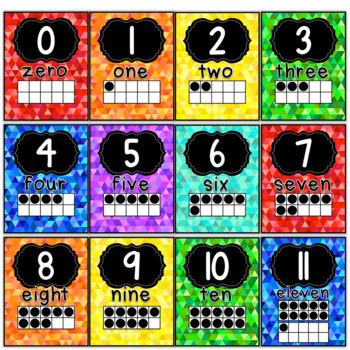 Number Posters and Number Line-Chalkboard Brights Classroom Decor