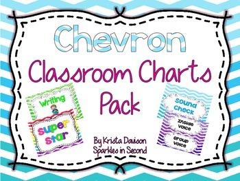 Bright Chevron Classroom Charts Pack