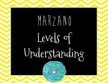 Marzano's Levels of Understanding Bright Chevron Posters