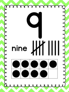 Bright Chevron Number Posters 0-20