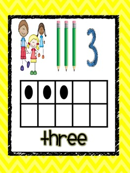 Bright Chevron Number Posters 1-10