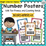 Number Posters / Number Signs with Ten Frames and Counting Fingers