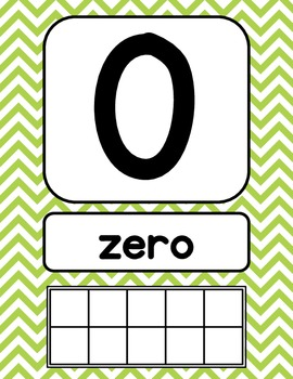 Number Signs: Bright Chevron {with counting points}