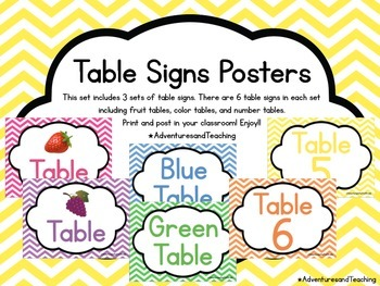Bright Chevron Table Signs Posters