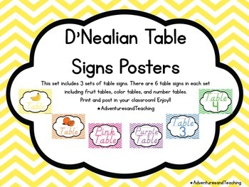 Bright Chevron Table Signs Posters in D'Nealian