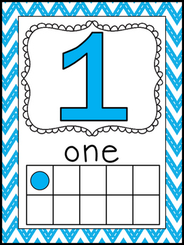 Bright Chevron Themed Number Posters 1-20 with Ten Frames