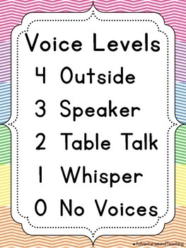 Bright Chevron Voice Levels Posters / Clip Chart {White Background}