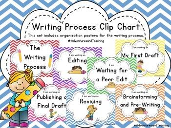 Bright Chevron Writing Process Clip Chart