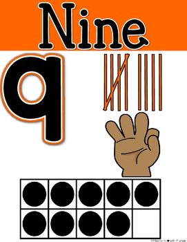 SIMPLE & CLEAN: ASL Number Posters -or- Take Home Flashcards (0-20)