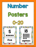 Bright Color Number Posters 0-20