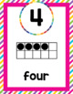 Bright Colors Number Posters- Classroom Decor
