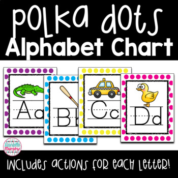 Neon Polka Dots Decor Alphabet Posters and Charts