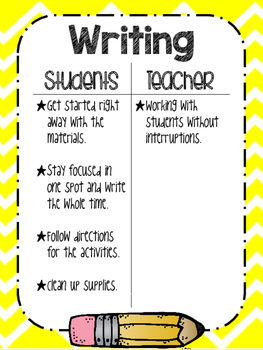 Bright ELA Workshop Posters for Centers