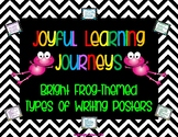 Bright Frog Themed Types of Writing Posters
