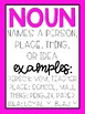 Bright Grammar Posters - Parts of Speech & Figurative Language