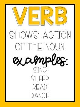 Bright Grammar Posters - Parts of Speech & Figurative Language