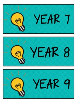 Bright Ideas Décor Set for Secondary Classrooms x110+ pages of Labels, Signs