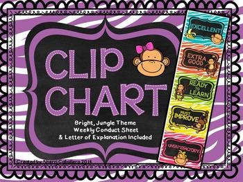 Bright, Jungle Clip Chart
