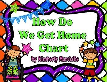 Bright Kids Dismissal Chart
