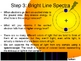 Bright Line (Emission) Spectra