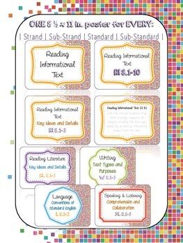 Bright Mosaic 8th Grade ELA CCSS Posters - FUN - Print and Go