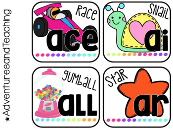 Bright Neon Blends, Digraphs & Dipthongs Posters {Editable Cards Included}