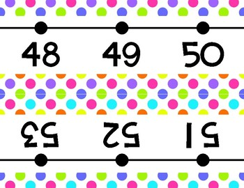 Bright Neon Dots Number Line Wall Display ~ -36 to 202