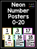 Bright White and Neon Rainbow Number Posters 0-20
