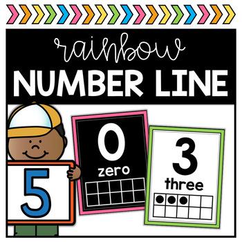 Bright Number Line
