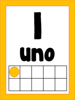 Bright Number Posters {Spanish}