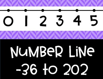 Bright Purple Number Line Wall Display ~ -36 to 202