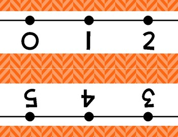 Bright Orange Number Line Wall Display ~ -36 to 202